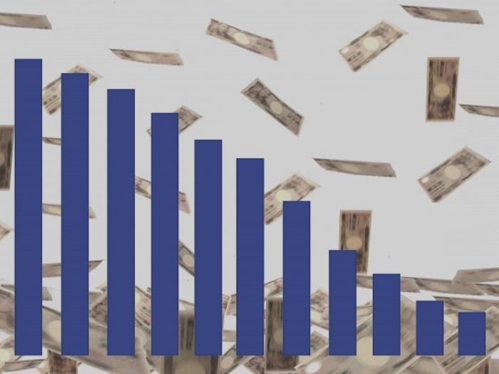 新型コロナ 経済